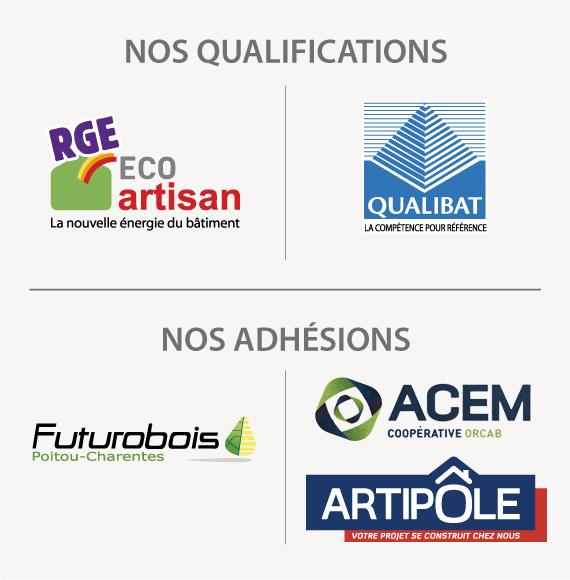 qualifications570x580